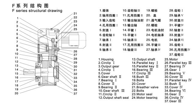 F平行轴斜齿轮减速机